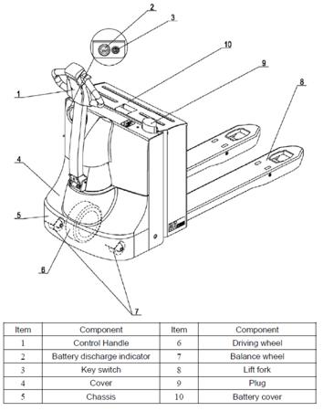 310466308 Wózek paletowy elektryczny z podestem T20-20RAS EPS (udźwig: 2000 kg)