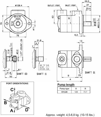 DOSTAWA GRATIS! 01539172 Pompa hydrauliczna łopatkowa B&C (objętość geometryczna: 13,10 cm³, maksymalna prędkość obrotowa: 3400 min-1 /obr/min)