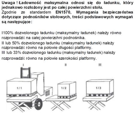 DOSTAWA GRATIS! 3109774 Stół podnośny elektryczny  (wymiary platformy: 1000x1600 mm, udźwig: 2000 kg, wysokość podnoszenia min/max: 230-1000 mm)