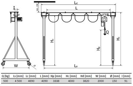 DOSTAWA GRATIS! 33971707 Wciągarka bramowa skręcana miproCrane DELTA 300, wciągnik łańcuchowy elektryczny zintegrowany z wózkiem + kaseta sterująca (udźwig: 500 kg, wysięg: 4500 mm, wysokość podnoszenia: 3338 mm)