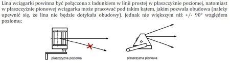 DOSTAWA GRATIS! 3398497 Wciągarka linowa ERA 2 (bez liny, udźwig: 2000 kg)