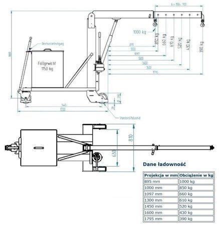 DOSTAWA GRATIS! 56369646 Żuraw warsztatowy i montażowy, obsługiwany ręcznie + przeciwwaga balastowa 1150kg (udźwig: od 390 do 1000 kg)
